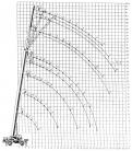 Zátěžový diagram Liebherr LTM 1025
